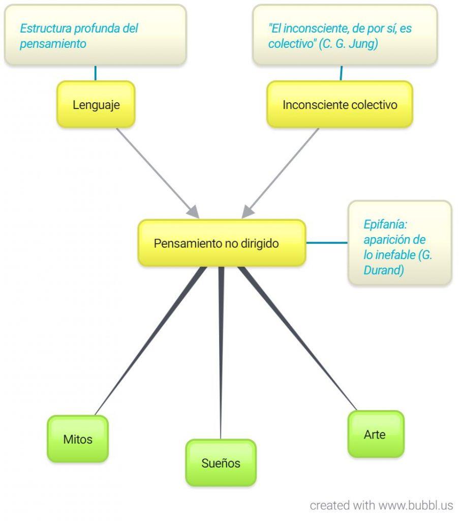 El símbolo como recurso literario (1): definición y características ...